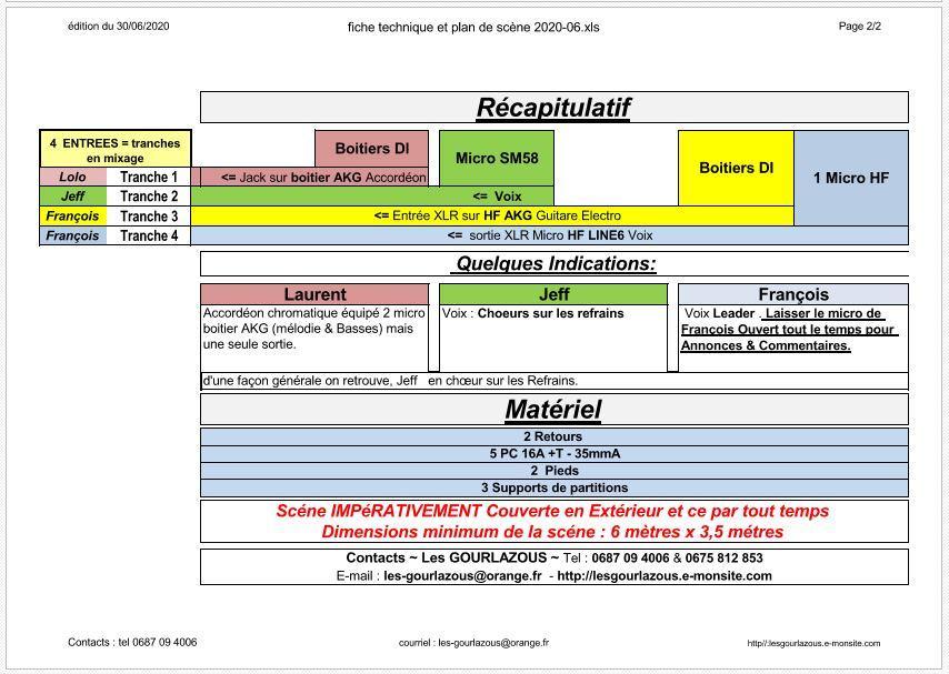 Fiche technique plan de scene 2020 06 2